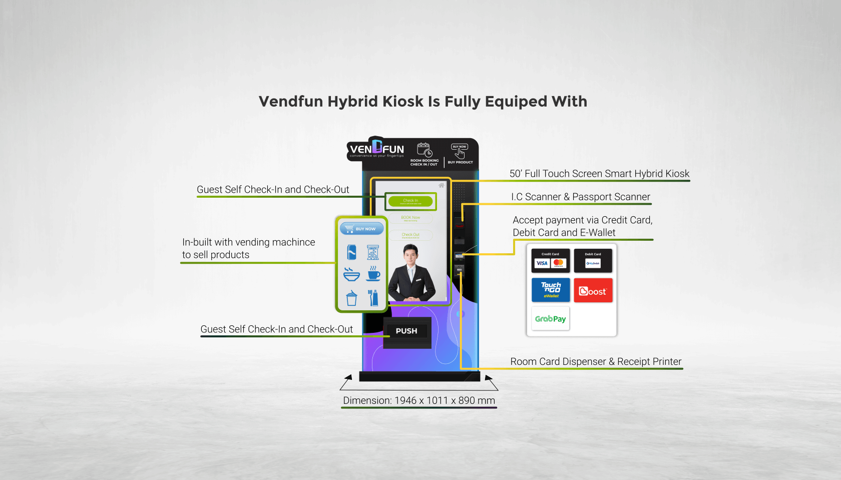 4_Vendfun Hybrid Kiosk Is Fully Equiped With (1)
