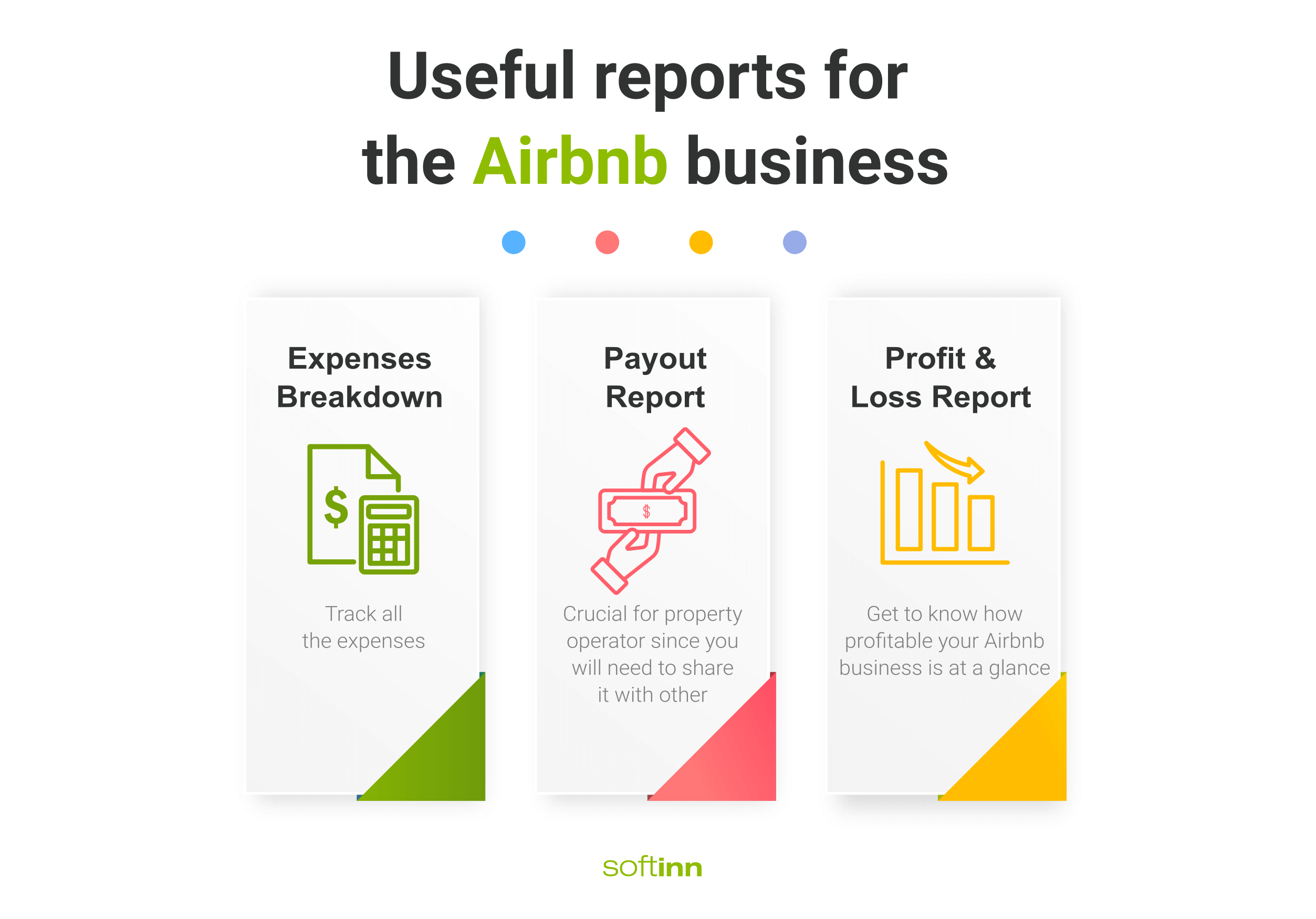 Main report useful for the Airbnb business T2