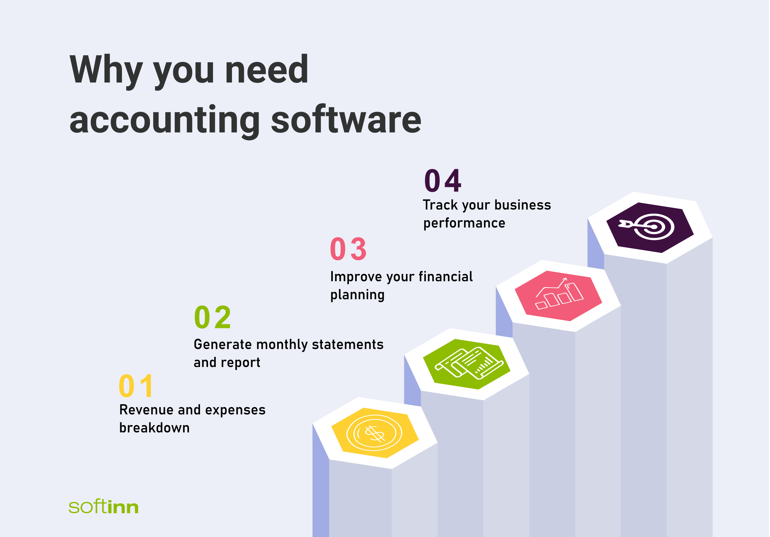 Why you need accounting software - tinypng T1
