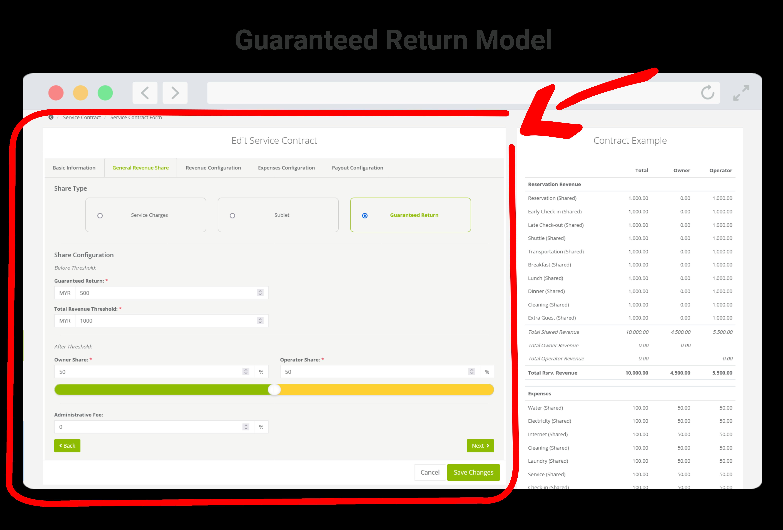 guaranteed-return-model