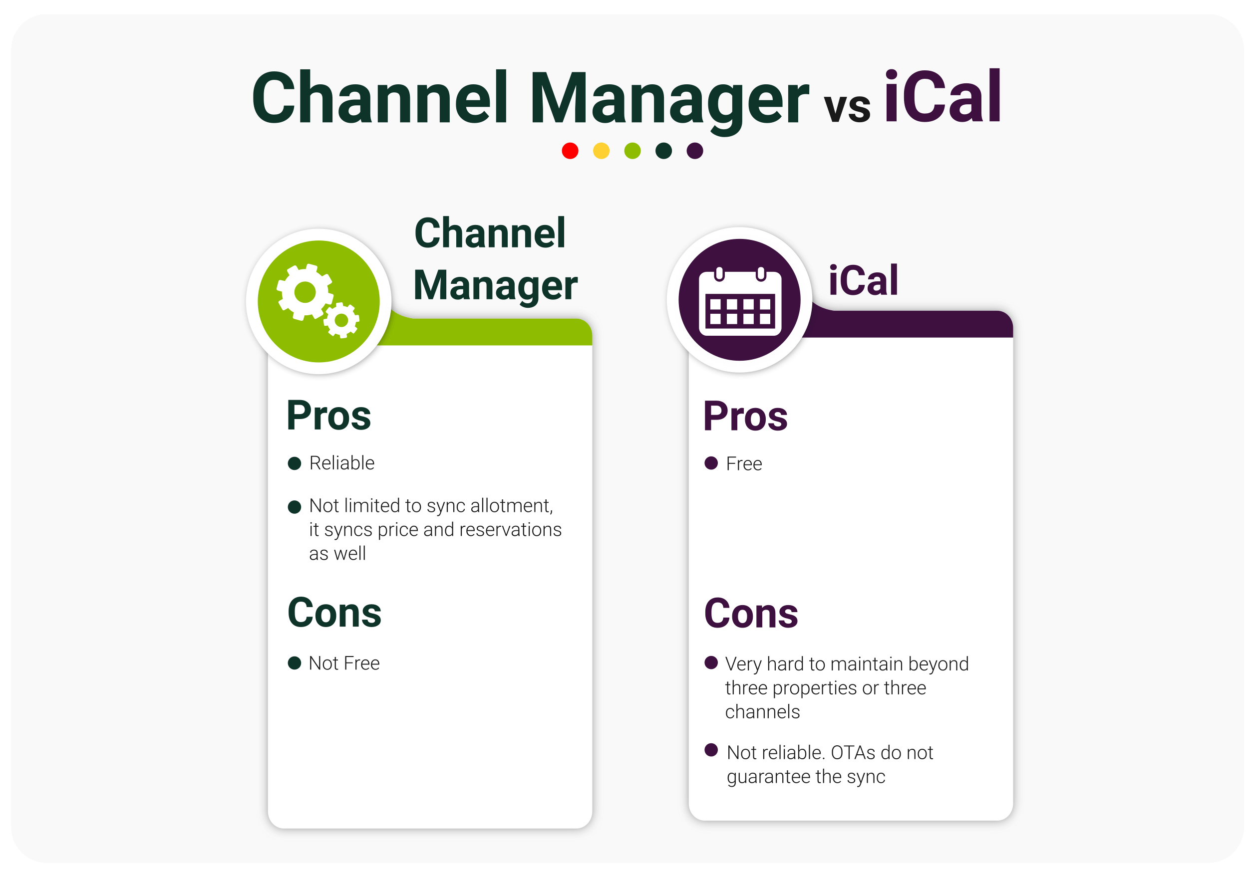 iCal, Channel Manager Pro and Cons - compressed with tinypng