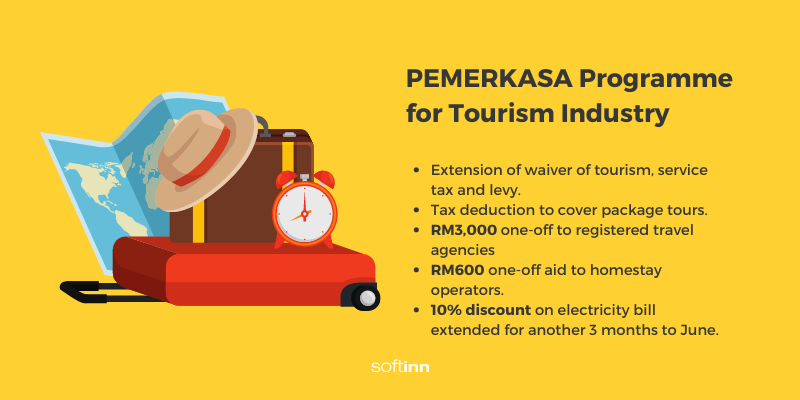 PEMERKASA Economy Stimulus by Government