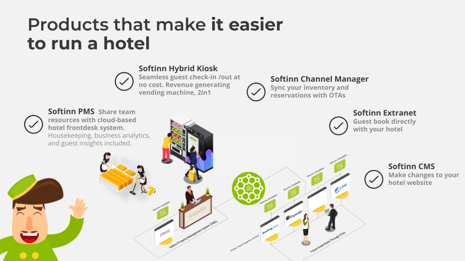 Products that make it easier to run a hotel