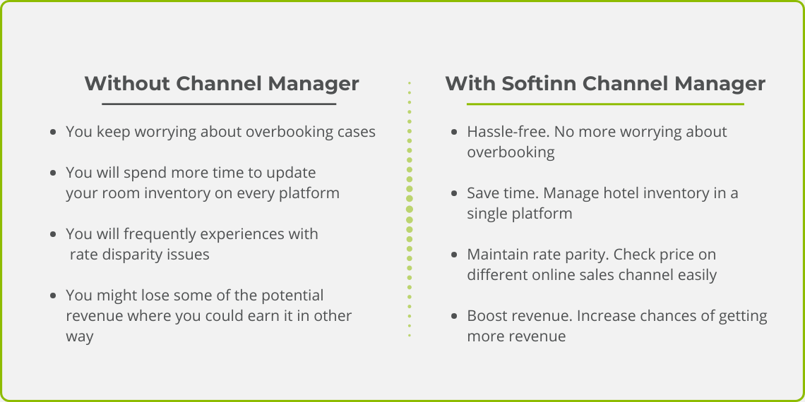 Without Channel Manager With Softinn Channel Manager You keep worrying about overbooking cases Hassle-free. No more worrying about overbooking You will spend more time to update your room inventory on every p-1