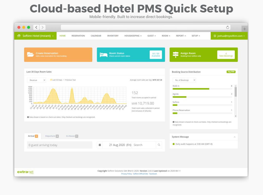 20-08-28-Hotel PMS - Quick setup