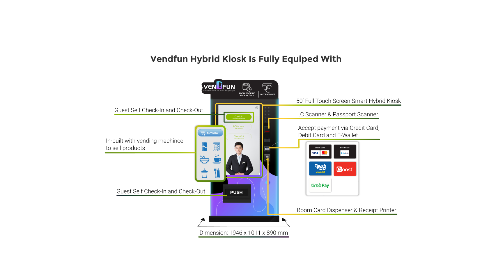 4_Vendfun Hybrid Kiosk Is Fully Equiped